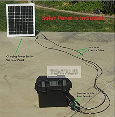 Tektrum Portable 1500w (3000w Peak) Powerpack Power Source Station With 600Wh/50Ah Battery, Solar Panel and Wall charger - Power up AC, Fridge - Plug-N-Play (100w Solar Panel)