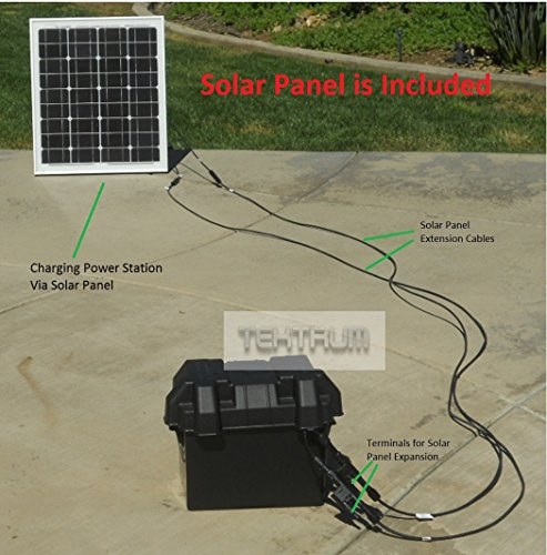 Tektrum Portable 1500w (3000w Peak) Powerpack Power Source Station With 600Wh/50Ah Battery, Solar Panel and Wall charger - Power up A/C, Fridge - Plug-N-Play (100w Solar Panel)