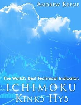 Manesh Patel Trading With Ichimoku Clouds Pdf Free