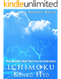 The World's Best Technical Indicator: The Ichimoku Cloud