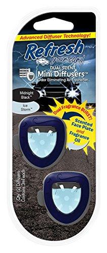 Refresh Vent Clip Mini Diffusers Car Air Freshener, Midnight