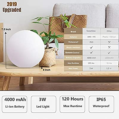 SWEETIME Rechargeable LED Ball Orb Glow Light, 8 inch Floating Pool Light, RGB Colored Orb Glowing Light lamp for Wedding, Garden Pool Decoration.