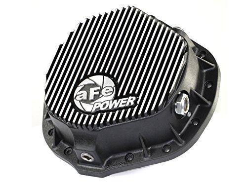Rear Diff Cover Model - 3