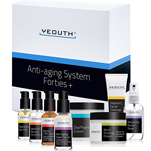 Anti-aging Kit Forties - YEOUTH 8 set for 40's +Vit C Faci