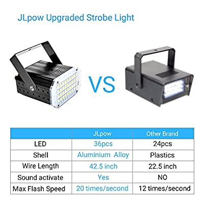 JLPOW Strobe Light,Sound Activated Flash Stage Light,Speed Control,Best for DJ Party Club Disco KTV