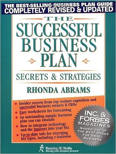 publication business plan