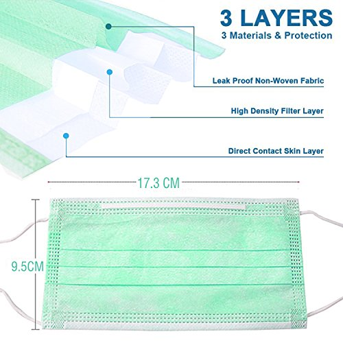 - Masks 3-ply Import Face Flu 100 Thicker Surgical Disposable Pcs