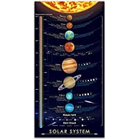 BeeZoom Solar System Print Poster Large Space Outer Planets Painting Kids Wall Art Decor 16x31 inch