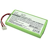 Brother BA-9000 Nickel Cadmium Printer Battery BA9000