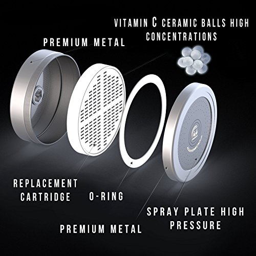 Luxury Filtered Shower Head Set (Metal) Cartridge Vitamin C + Multi-Stage Shower Water Filter - Universal Shower System - Filters Helps Dry Skin & Hair Loss - Removes Chlorine & Sediments by AquaHomeGroup (Image #2)