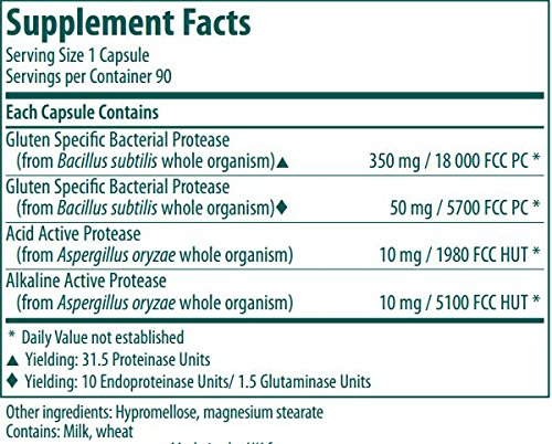 Genestra Brands - Digest Gluten Plus - Enzyme Supplement to Aid Digestion of Gluten* - 90 Vegetable Capsules by Genestra Brands (Image #3)