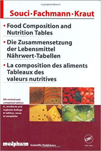 Pdf) dietary patterns influencing dietary fibre intake in irish.