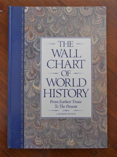 (The Wall Chart of World History (From Earliest Times To The Present))