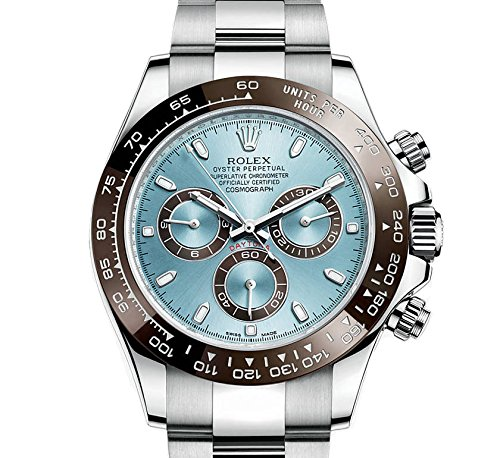 Best Watch brands for men - Gift Ideas for men