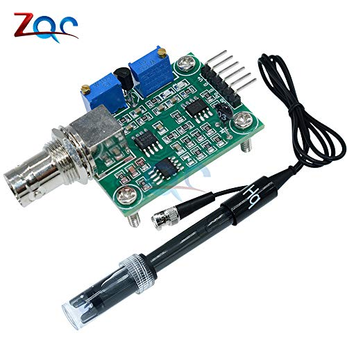 Bestselling Industrial Microprocessors