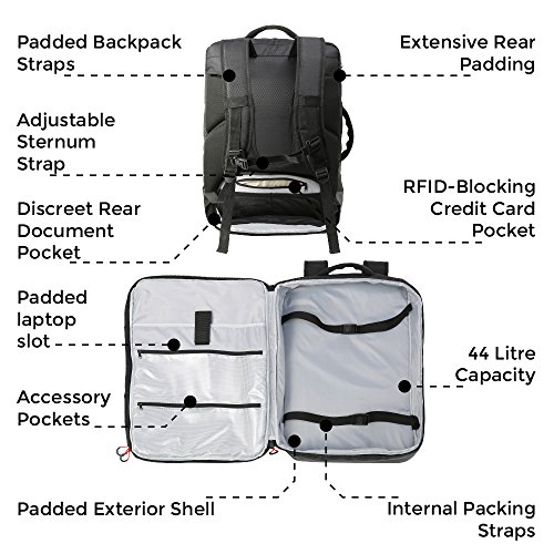 ce2ce03b6a Santiago Cabin Max Tech Cabin Backpack 55x40x20cm Hand Luggage Flight  Approved  Amazon.co.uk  Luggage