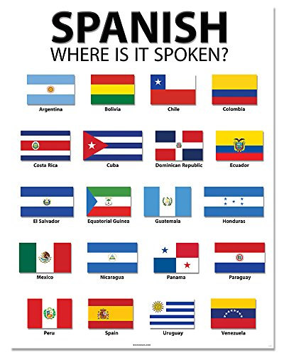 Spanish Speaking Countries - 20