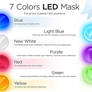 Photon Skin Rejuvenation Face & Neck Mask | LED Photon Red Blue Green Therapy 7 Color Light Treatment Anti Aging Spot Removal Wrinkles Whitening Facial Skin Care Mask (Color: White)