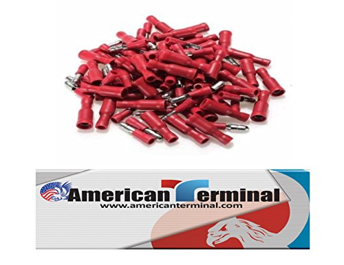 American Insulated Wire - 3