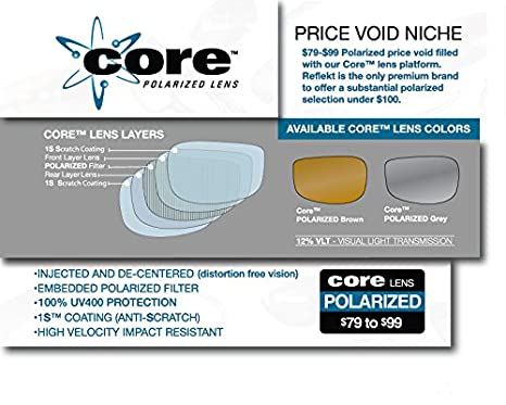 c13557a584 Amazon.com  Reflekt Polarized Iris Sunglasses