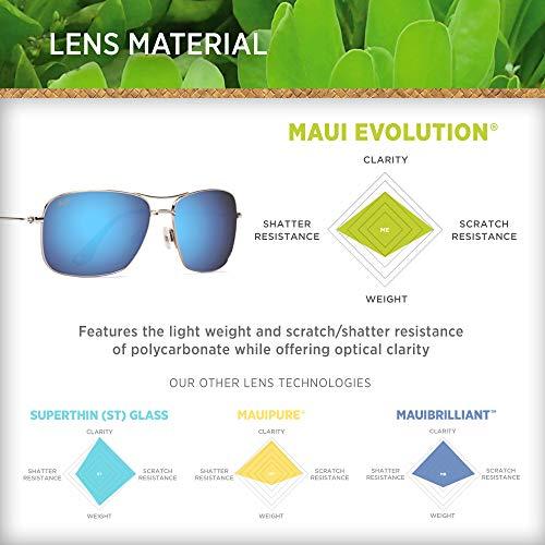 Amazon.com: Maui Jim Gafas de sol | Wiki Wiki HS246 | Marco ...