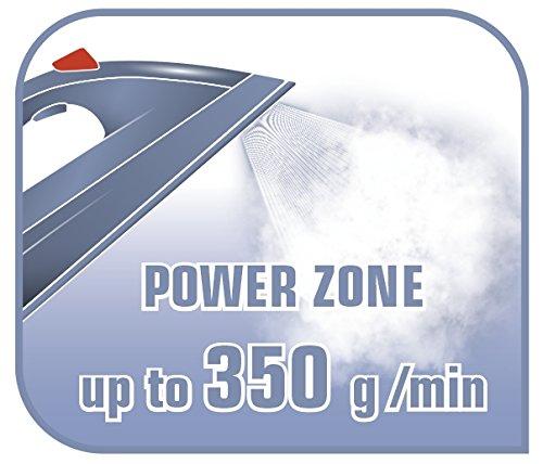 Tefal GV7466 Express Anti-Scale High Pressure Steam