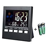 Indoor Thermometer Hygrometer Humidity Monitor Digital...