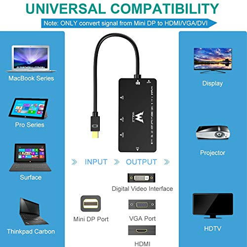 Mini Display Port to HDMI Adapter, 3 in 1 Displayport Cable, Gold Plated 4Kx2K DP Compatible with Thunderbolt to HDMI DVI VGA TV Adapter Cable 1.2 Version