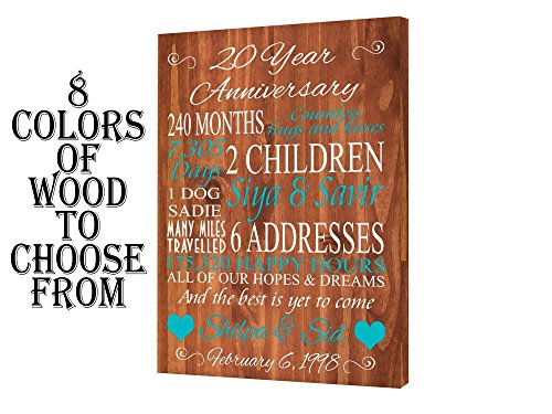 20 Year Anniversary gift, 5th 10th 20th 30th Anniversary, Family address sign, family name sign, custom family sign, Tin Anniversary, China Anniversary, Pearl Anniversary, Gift for Couple ()