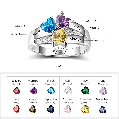 The 8 best rings with childrens birthstones