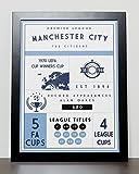 Manchester City FC Statistics Poster MCFC