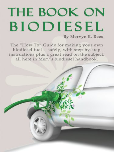 The 8 best biodiesel equipment