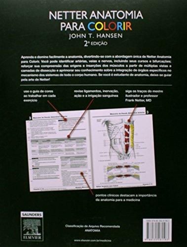 Netter. Anatomia Para Colorir