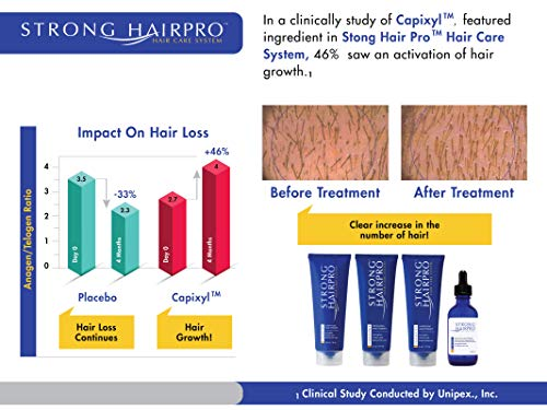 Strong HairPro Hair Care System - Deep Scalp Hair Therapy & Follicle Stimulation (Full Set) by STRONG HAIRPRO HAIR CARE SYSTEM (Image #8)