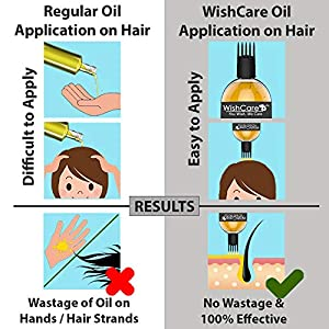 WishCare® Premium Cold Pressed Castor Oil – Pure & Virgin Grade – For Healthy Hair and Skin – 200 Ml
