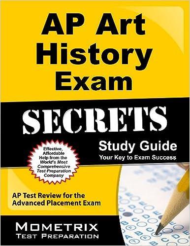 Has anyone taken the AP Art History Exam?