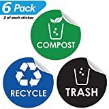 Recycle Trash Compost Bin Sticker - 4'' x 4'' - Organize Garbage Waste from Recycling - Decal Stickers for Metal Aluminum Steel or Plastic Trash Cans - Indoor & Outdoor - Use at Home Kitchen & Office