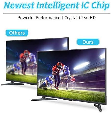 1byone Antena de TV,Antena HDTV para Interiores con excelente Rendimiento para TDT Digital y señales de TV analógica, VHF/UHF/FM, Antena de Ventana