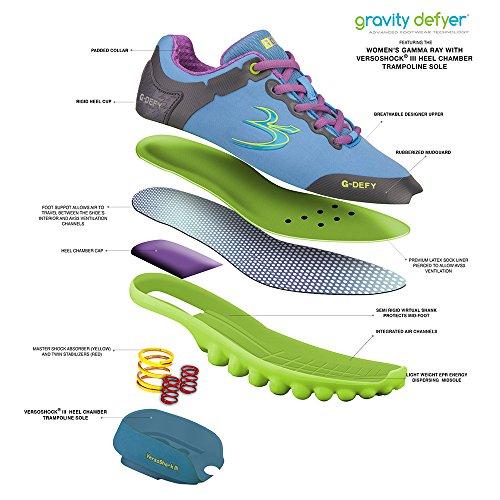 Zwaartekracht Defender Womens G-tart Gamma-ray Atletische Schoenen Blauw, Groen