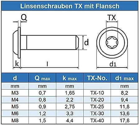 M8 x 25 mm Linsenkopfschrauben mit Innensechsrund TX und Flansch Eisenwaren2000 20 St/ück rostfrei Edelstahl A2 V2A Gewindeschrauben - ISO 7380 Linsenkopf Schrauben mit Flachkopf und Bund