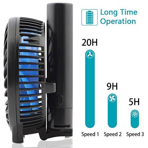 Buy portable battery fan