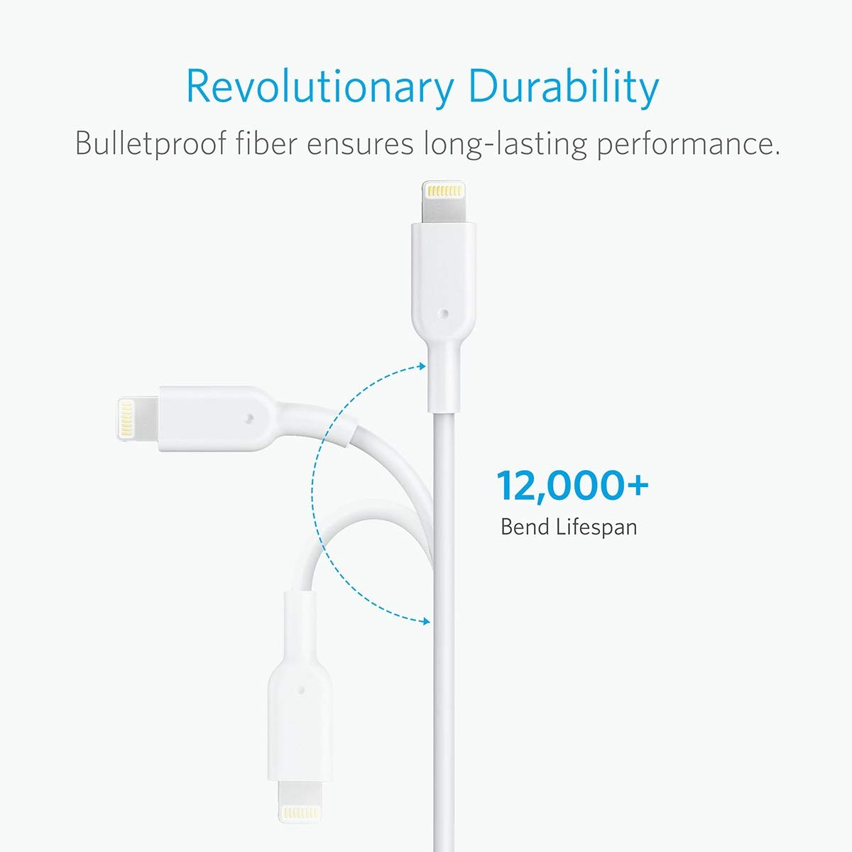 Lightning Cable (6ft) Anker Powerline II Lightning Cable, Apple MFi Certified iPhone Charger, Ultra Durable for iPhone Xs/XS Max/XR/X / 8/8 Plus / 7/7 Plus / 6/6 Plus/iPad(White) by Anker (Image #3)