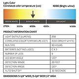 Brilliant Evolution Wireless Motion Sensor LED