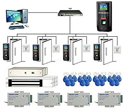 4 puertas Bio Fingerprint + RFID + PIN Tiempo Asistencia Sistema Kits Mag bloqueo 110-