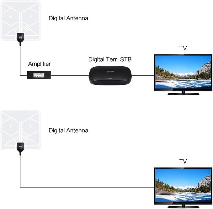 August DTA430 - Antena de TV DVBT/DVB-T2: Amazon.es: Electrónica