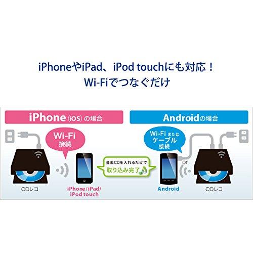 I-O DATA iOS & Android corresponding music CD capture drive CDRI-W24AI by I-O Data (Image #8)