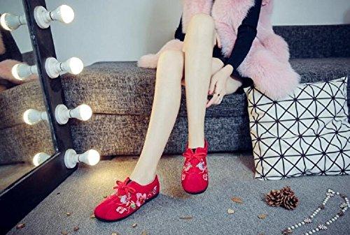 Lazutom , Damen Schnürhalbschuhe Rot