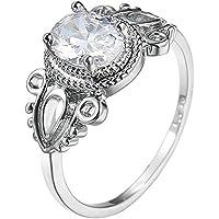 10 Best Diamond Thumb Rings For Women Reviews - Magazine cover