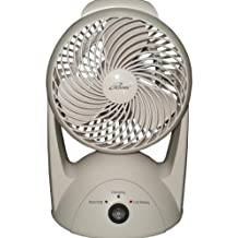iLIVING ILG937, 9.6V NiMH Battery Rechargeable Portable Fan with 6-Inch Blade, 8 Hrs Cooling, Outdoor and Indoor