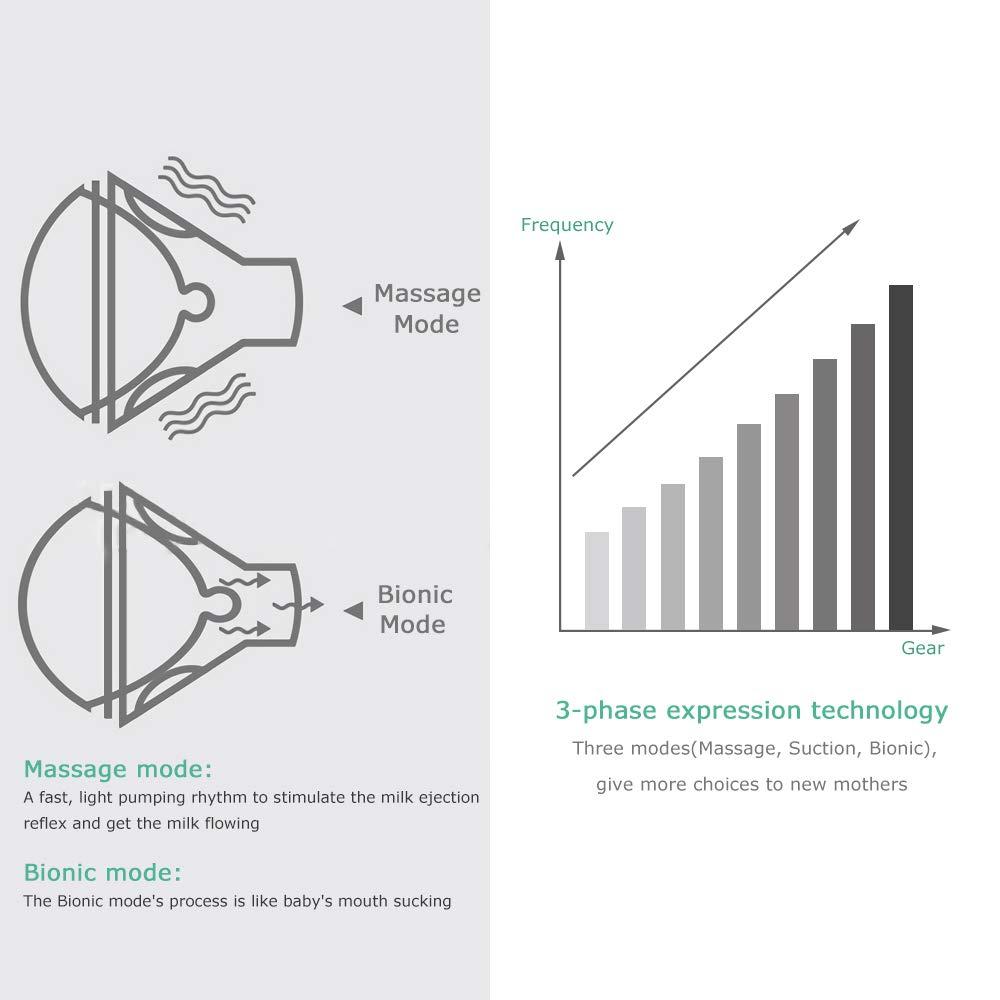 Tire-lait Electrique de Massage Grande Capacit/é double pompage Allaitement 3 Phases 9 Fr/équences Aide de Voyage